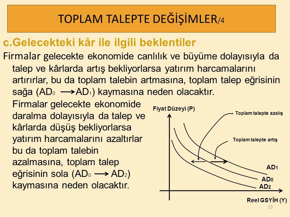 TOPLAM TALEPTE DEĞİŞİMLER/4