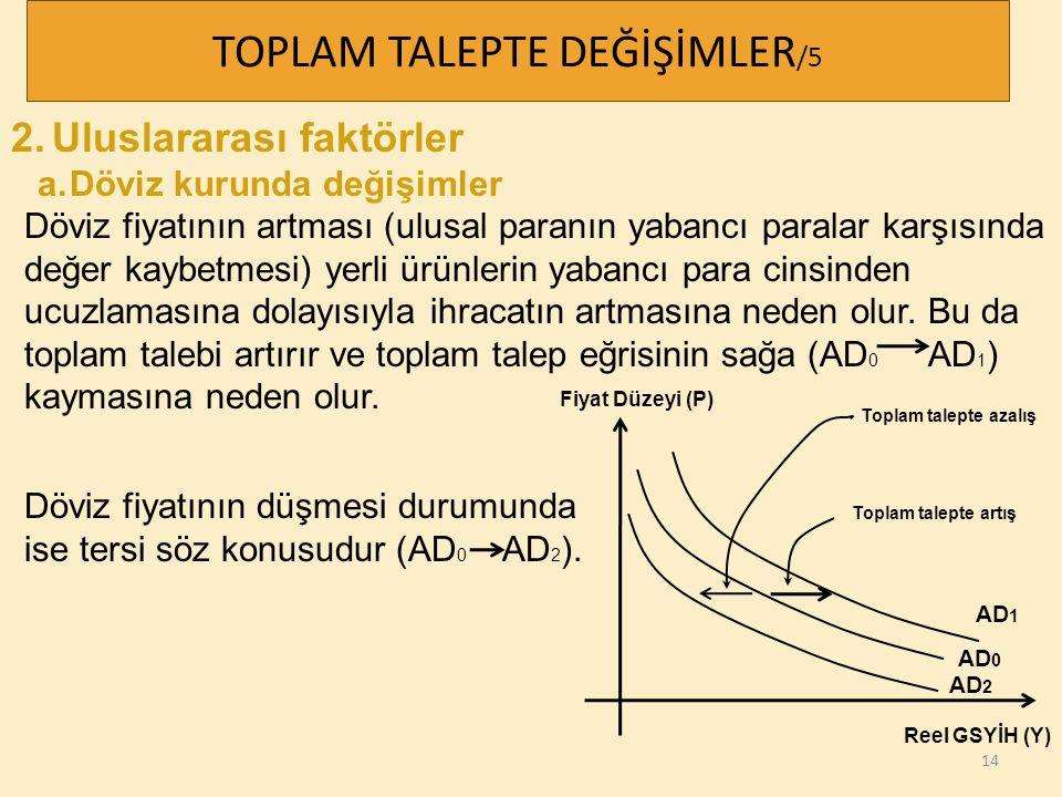 TOPLAM TALEPTE DEĞİŞİMLER/5
