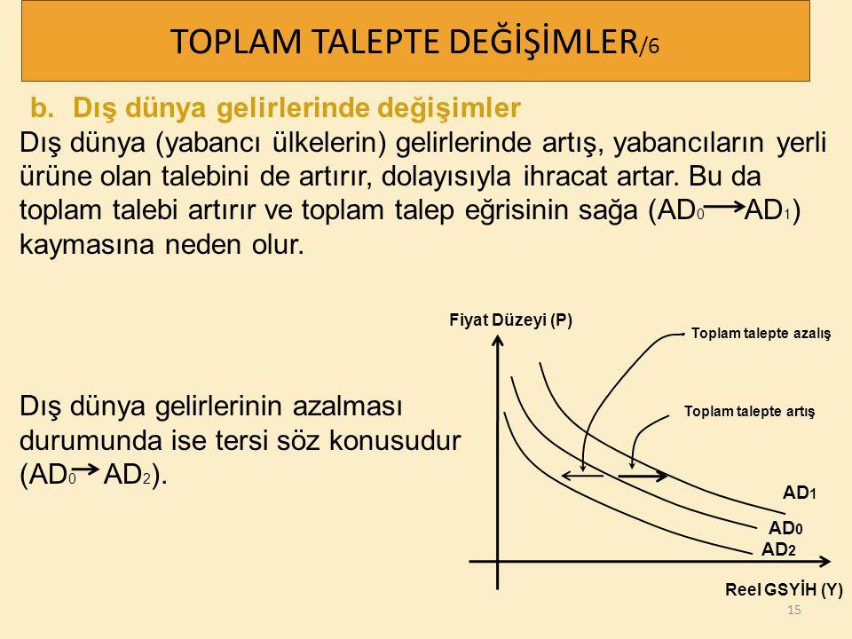 TOPLAM TALEPTE DEĞİŞİMLER/6