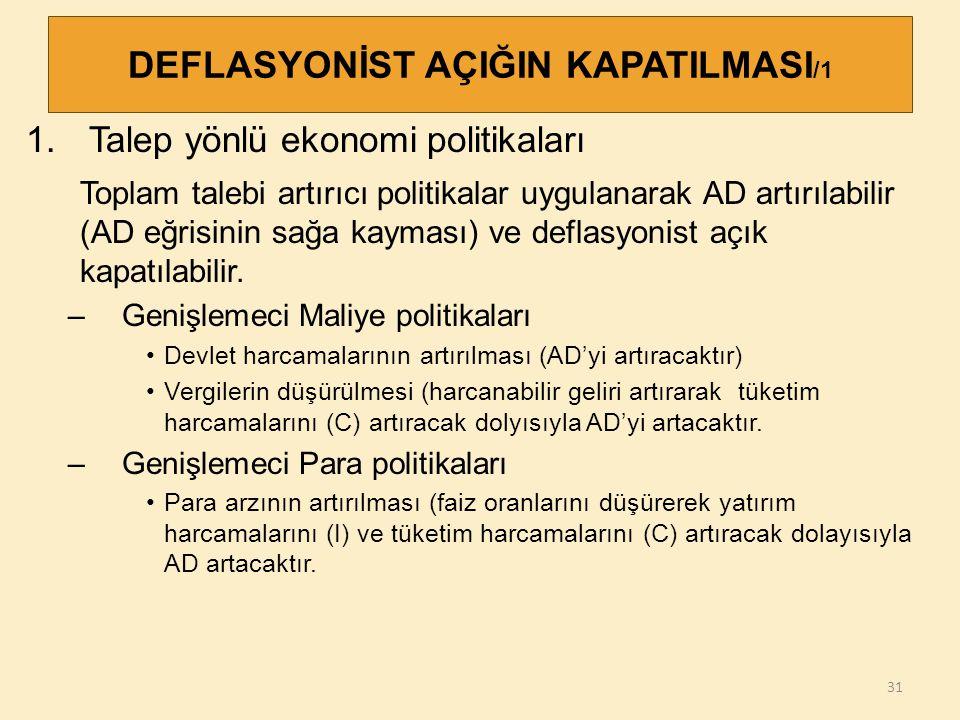 DEFLASYONİST AÇIĞIN KAPATILMASI/1