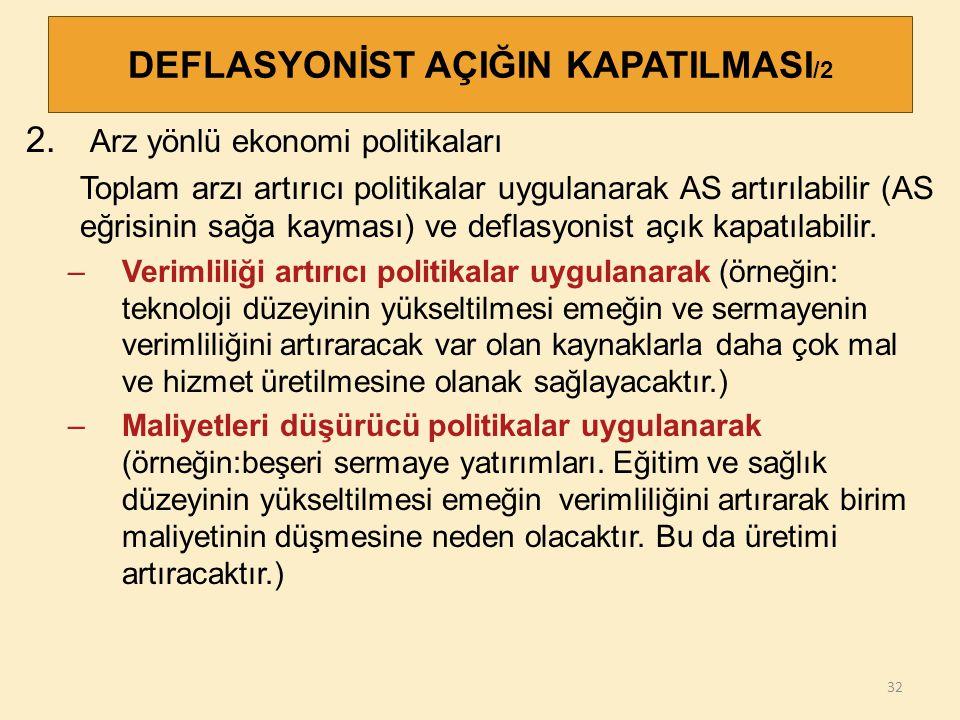 DEFLASYONİST AÇIĞIN KAPATILMASI/2