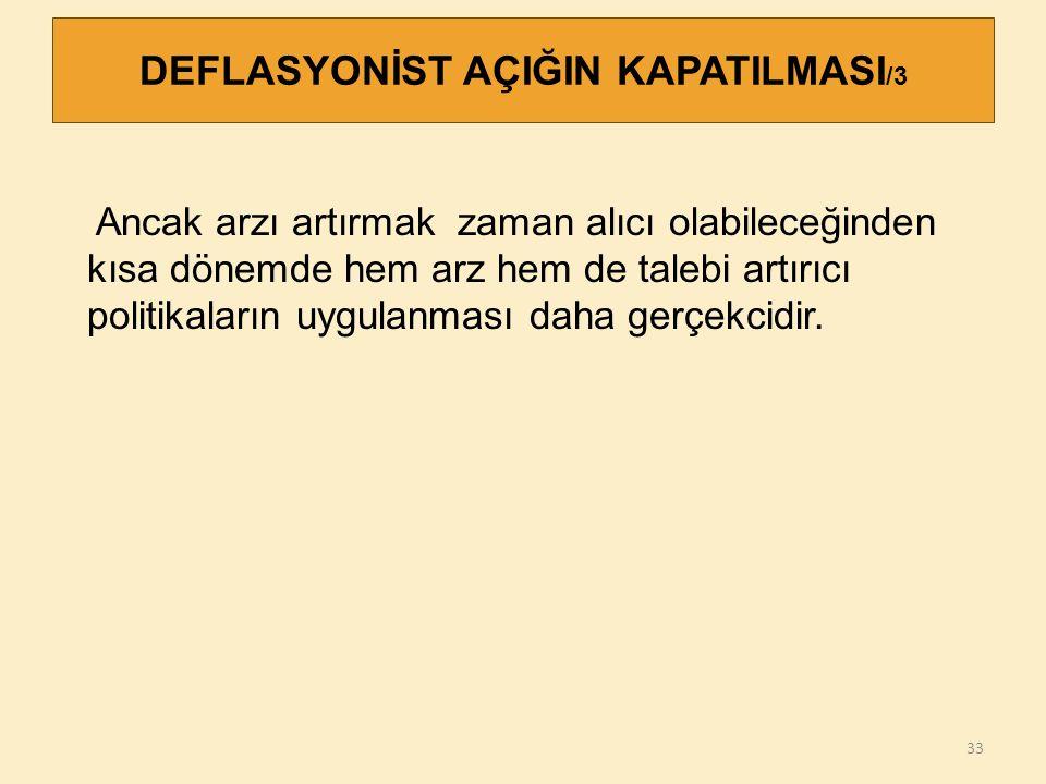 DEFLASYONİST AÇIĞIN KAPATILMASI/3