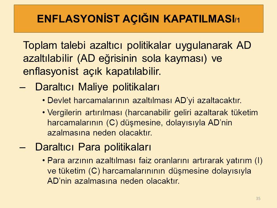 ENFLASYONİST AÇIĞIN KAPATILMASI/1