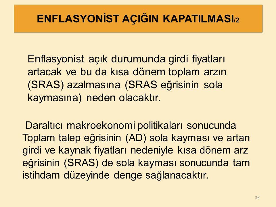 ENFLASYONİST AÇIĞIN KAPATILMASI/2