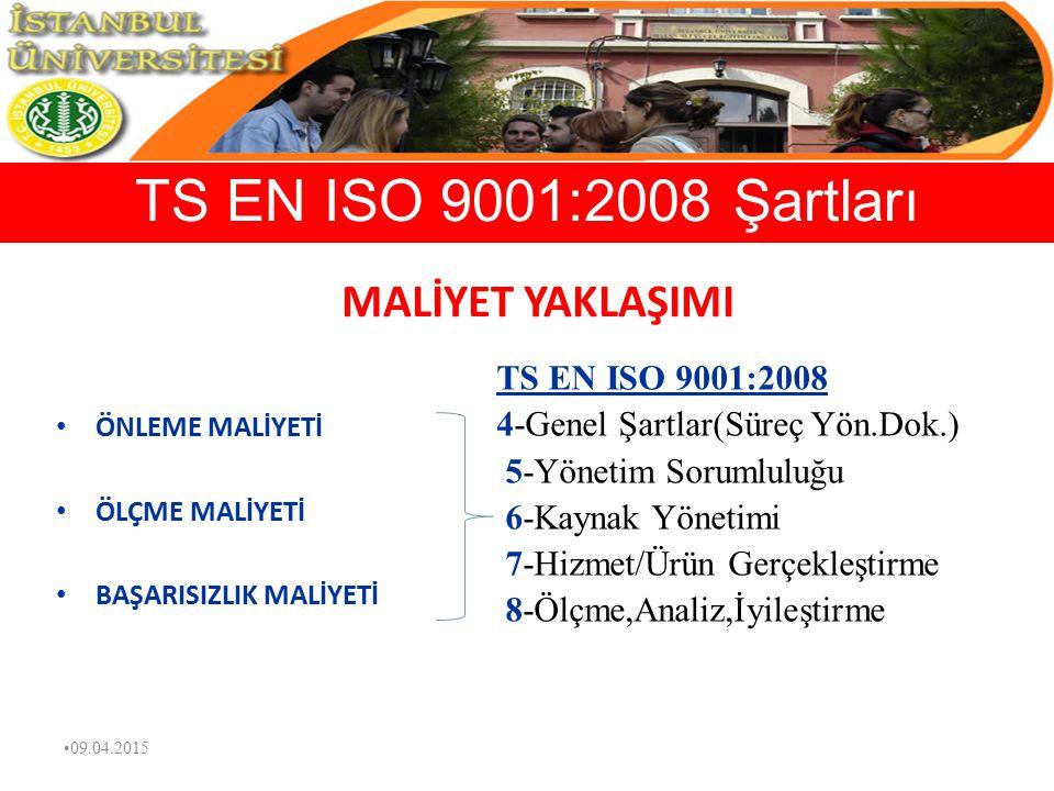 TS EN ISO 9001:2008 Şartları MALİYET YAKLAŞIMI TS EN ISO 9001:2008
