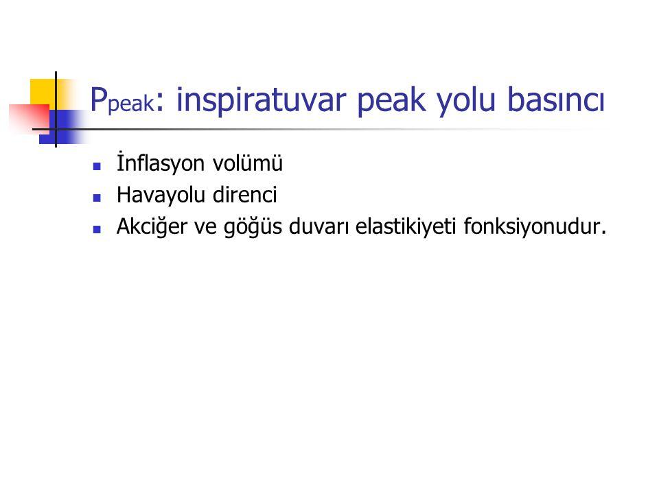 Ppeak: inspiratuvar peak yolu basıncı