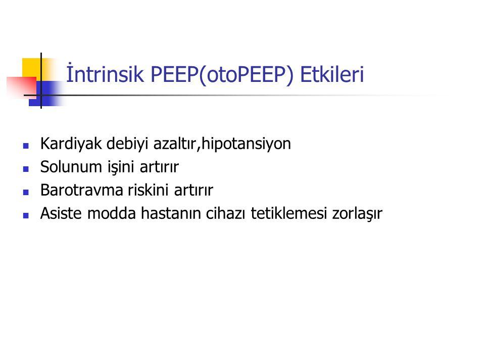 İntrinsik PEEP(otoPEEP) Etkileri