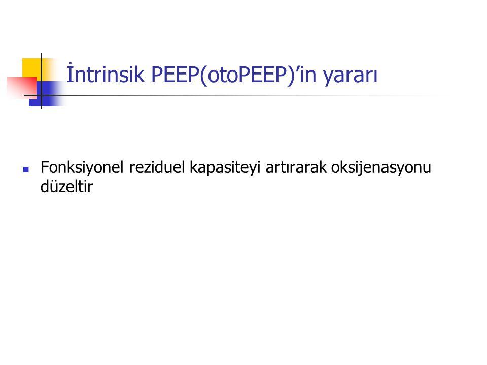 İntrinsik PEEP(otoPEEP)'in yararı