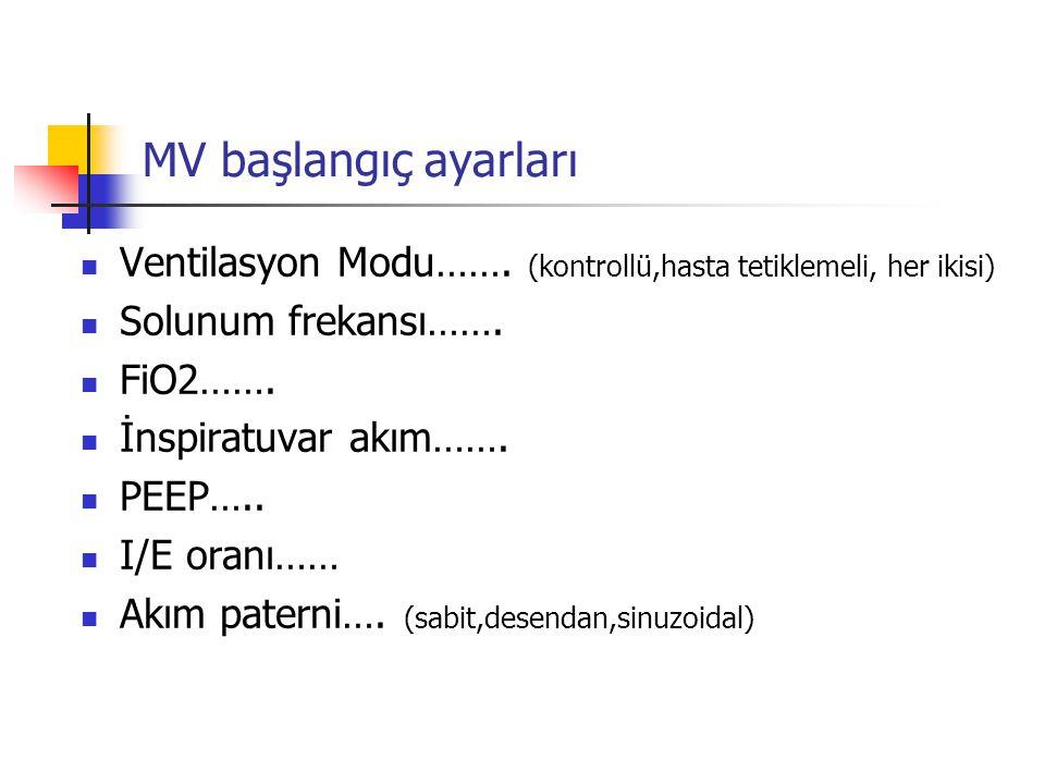 MV başlangıç ayarları Ventilasyon Modu……. (kontrollü,hasta tetiklemeli, her ikisi) Solunum frekansı…….