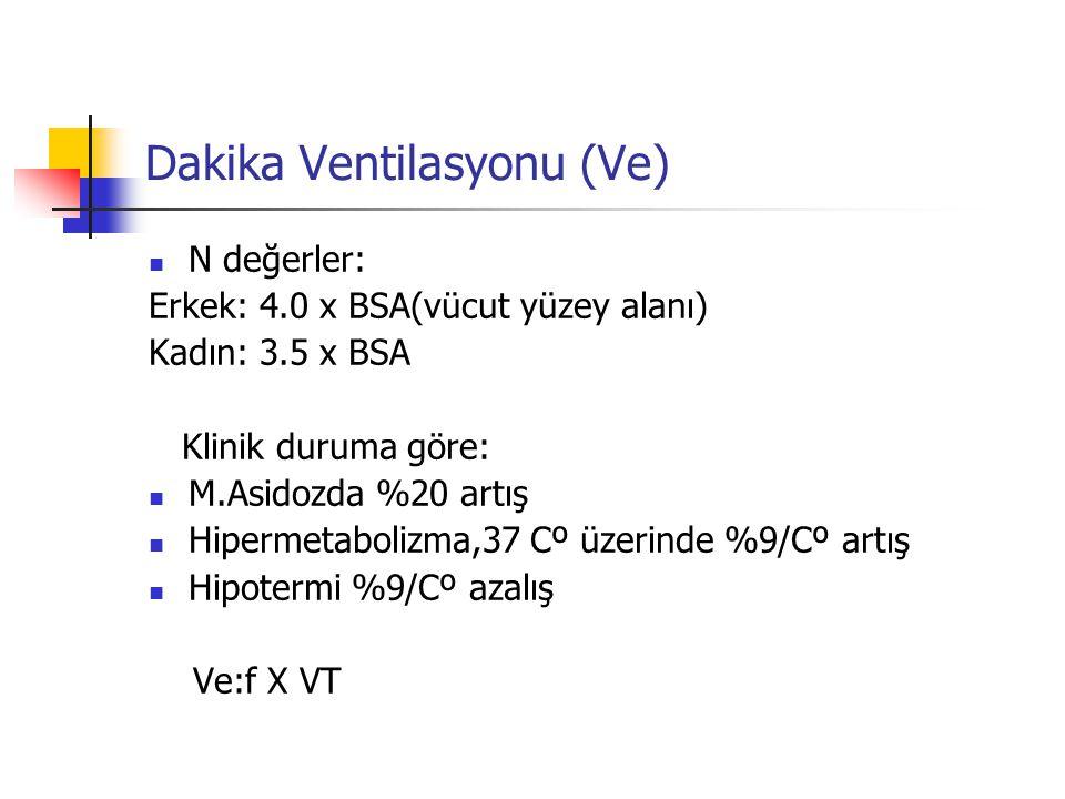 Dakika Ventilasyonu (Ve)