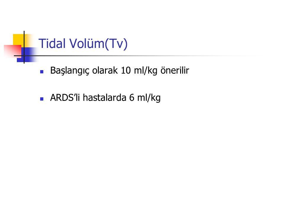 Tidal Volüm(Tv) Başlangıç olarak 10 ml/kg önerilir
