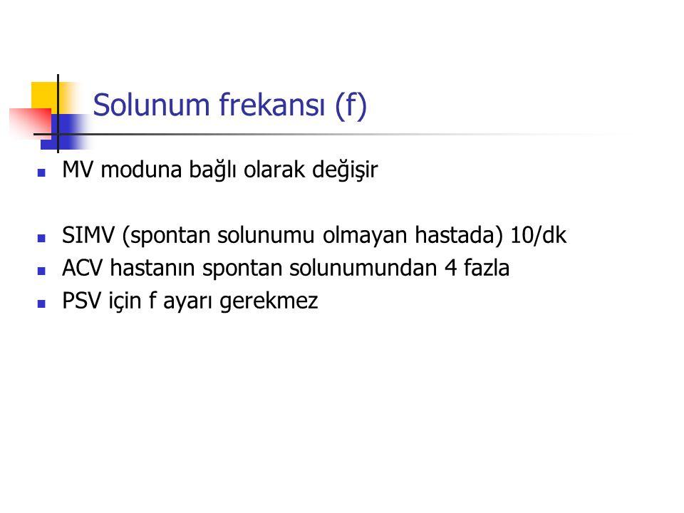 Solunum frekansı (f) MV moduna bağlı olarak değişir