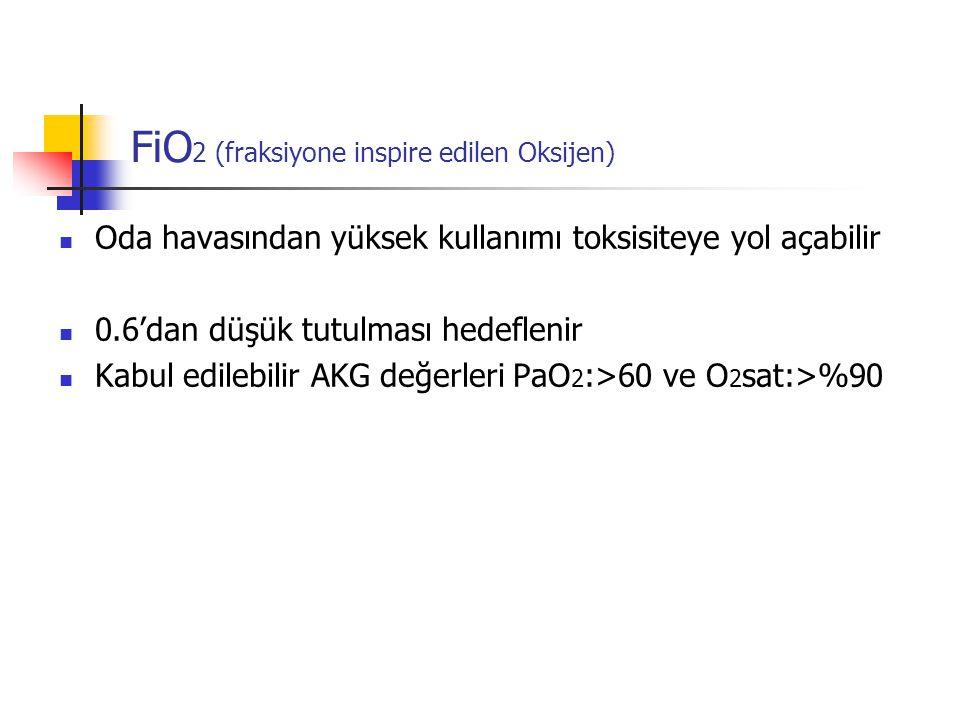 FiO2 (fraksiyone inspire edilen Oksijen)