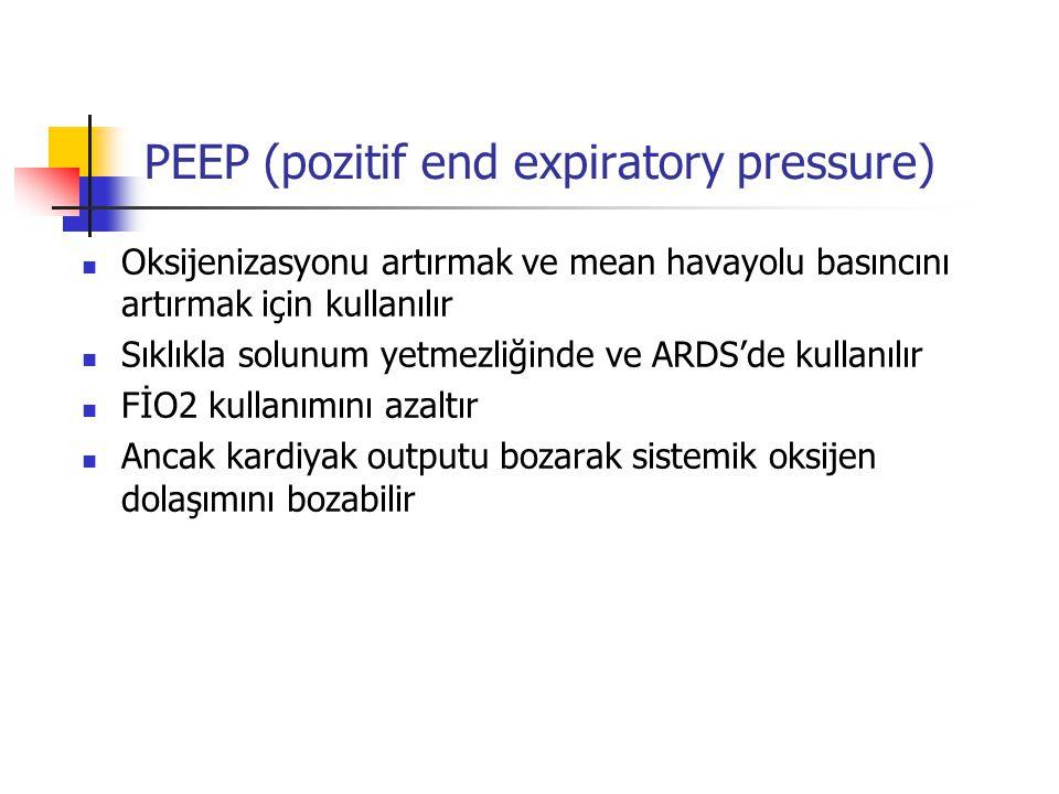 PEEP (pozitif end expiratory pressure)
