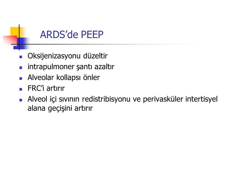 ARDS'de PEEP Oksijenizasyonu düzeltir intrapulmoner şantı azaltır