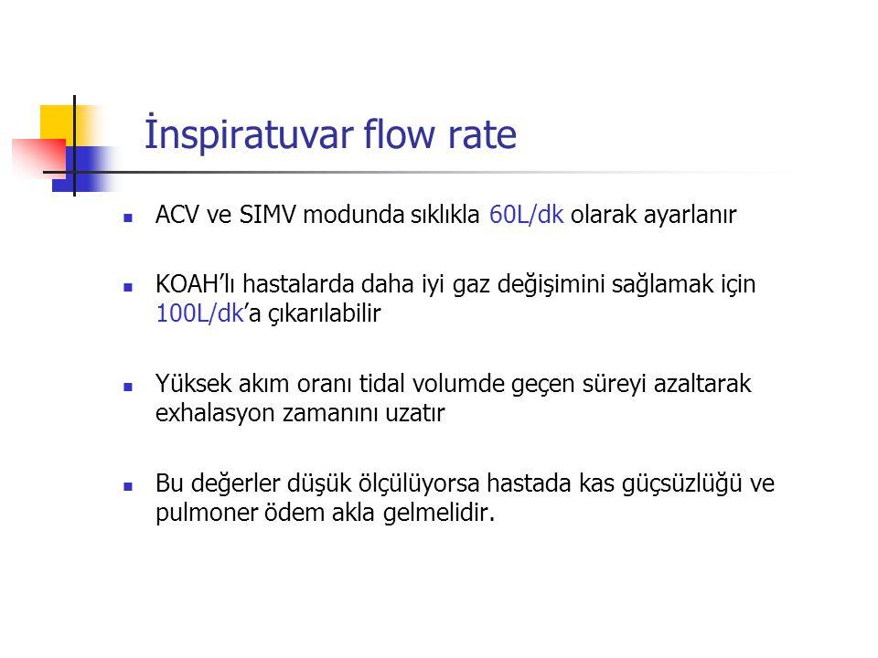 İnspiratuvar flow rate
