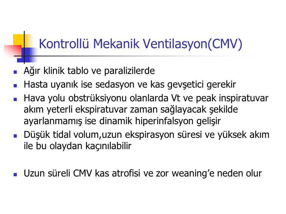 Kontrollü Mekanik Ventilasyon(CMV)