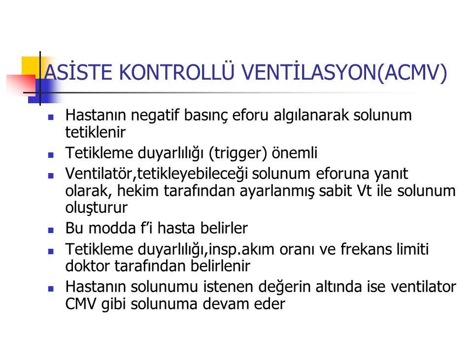 ASİSTE KONTROLLÜ VENTİLASYON(ACMV)