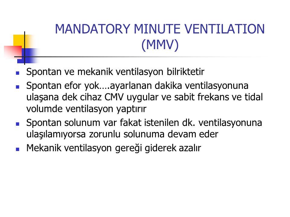 MANDATORY MINUTE VENTILATION (MMV)