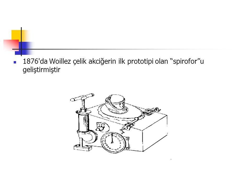 1876 da Woillez çelik akciğerin ilk prototipi olan spirofor u geliştirmiştir