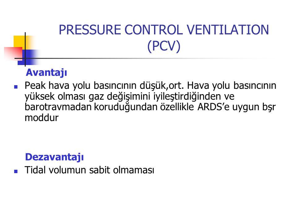 PRESSURE CONTROL VENTILATION (PCV)