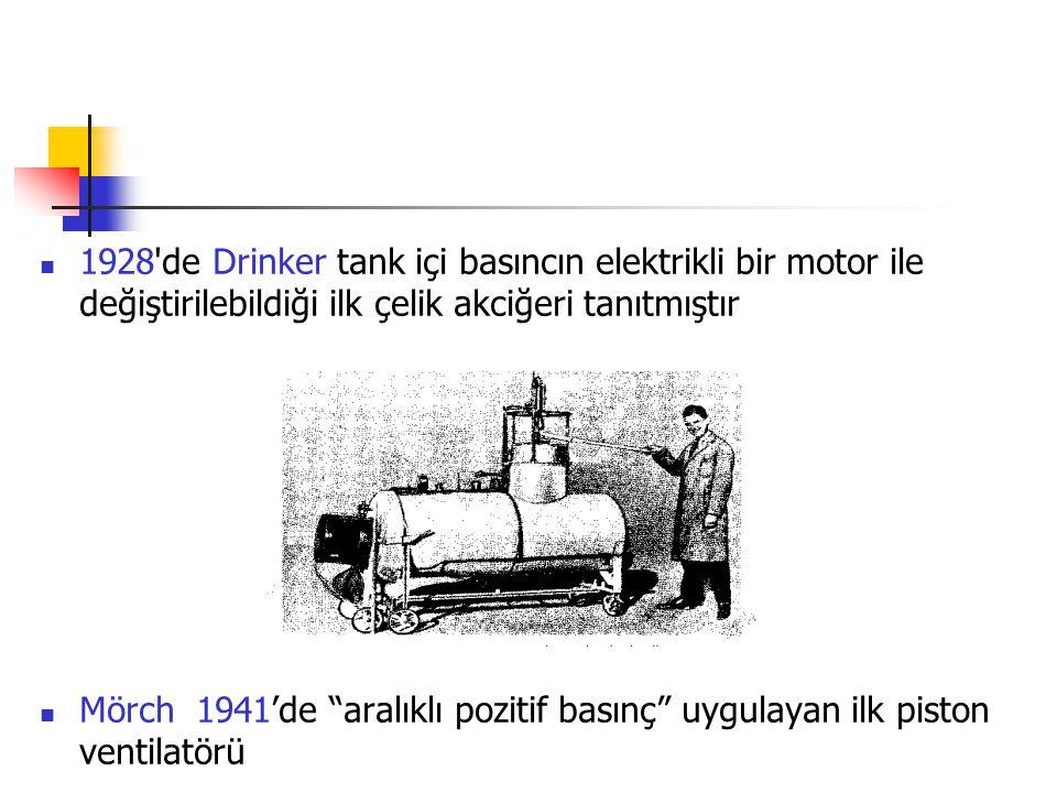 1928 de Drinker tank içi basıncın elektrikli bir motor ile değiştirilebildiği ilk çelik akciğeri tanıtmıştır
