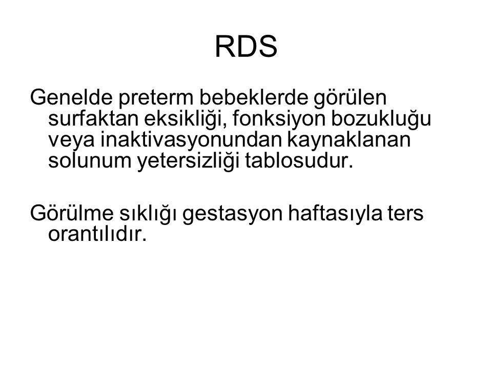 RDS Genelde preterm bebeklerde görülen surfaktan eksikliği, fonksiyon bozukluğu veya inaktivasyonundan kaynaklanan solunum yetersizliği tablosudur.