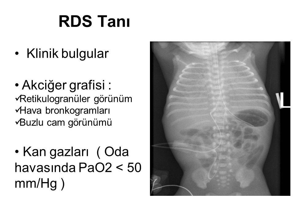 RDS Tanı Klinik bulgular Akciğer grafisi :