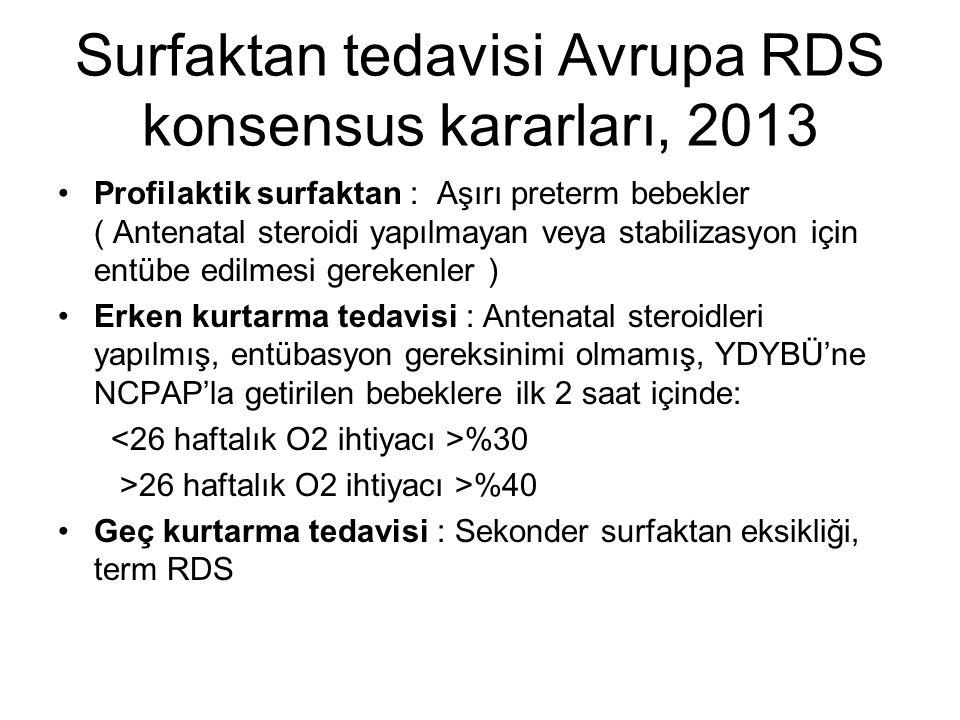 Surfaktan tedavisi Avrupa RDS konsensus kararları, 2013