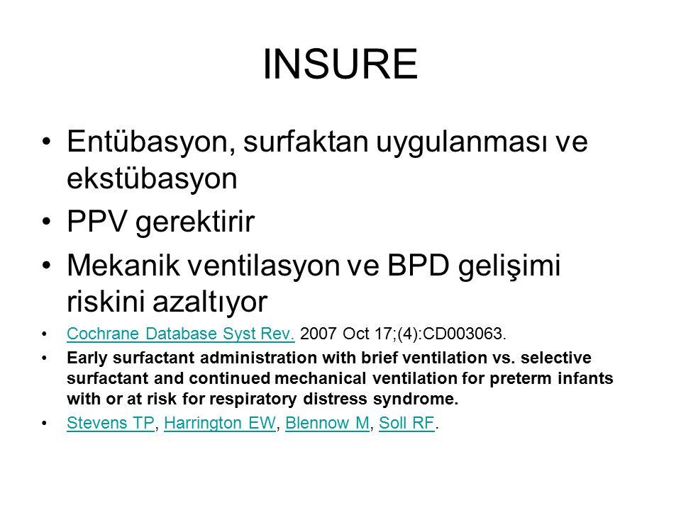 INSURE Entübasyon, surfaktan uygulanması ve ekstübasyon PPV gerektirir
