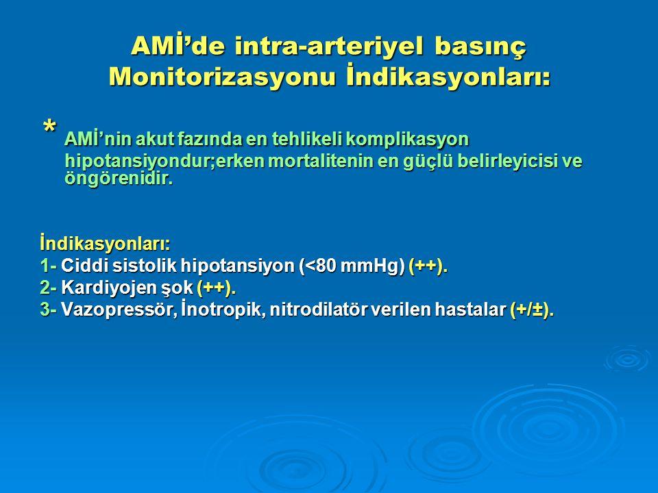 AMİ'de intra-arteriyel basınç Monitorizasyonu İndikasyonları: