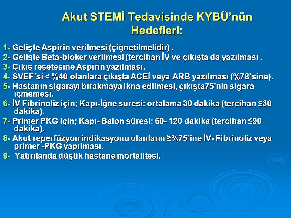 Akut STEMİ Tedavisinde KYBÜ'nün Hedefleri: