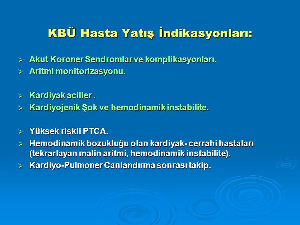 KBÜ Hasta Yatış İndikasyonları: