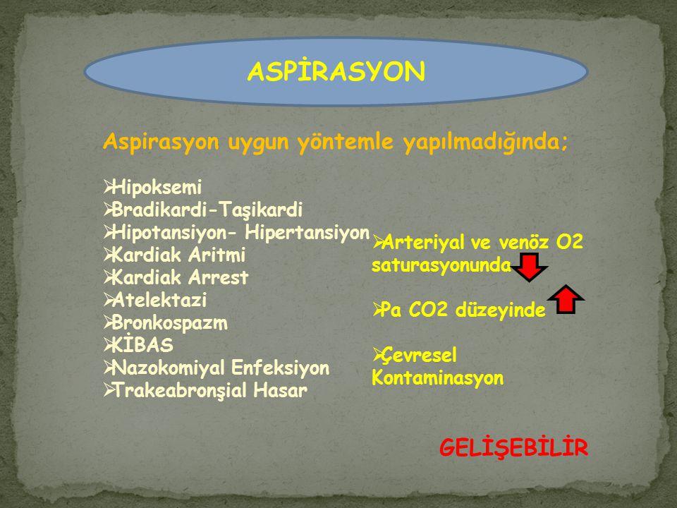 ASPİRASYON Aspirasyon uygun yöntemle yapılmadığında; Hipoksemi