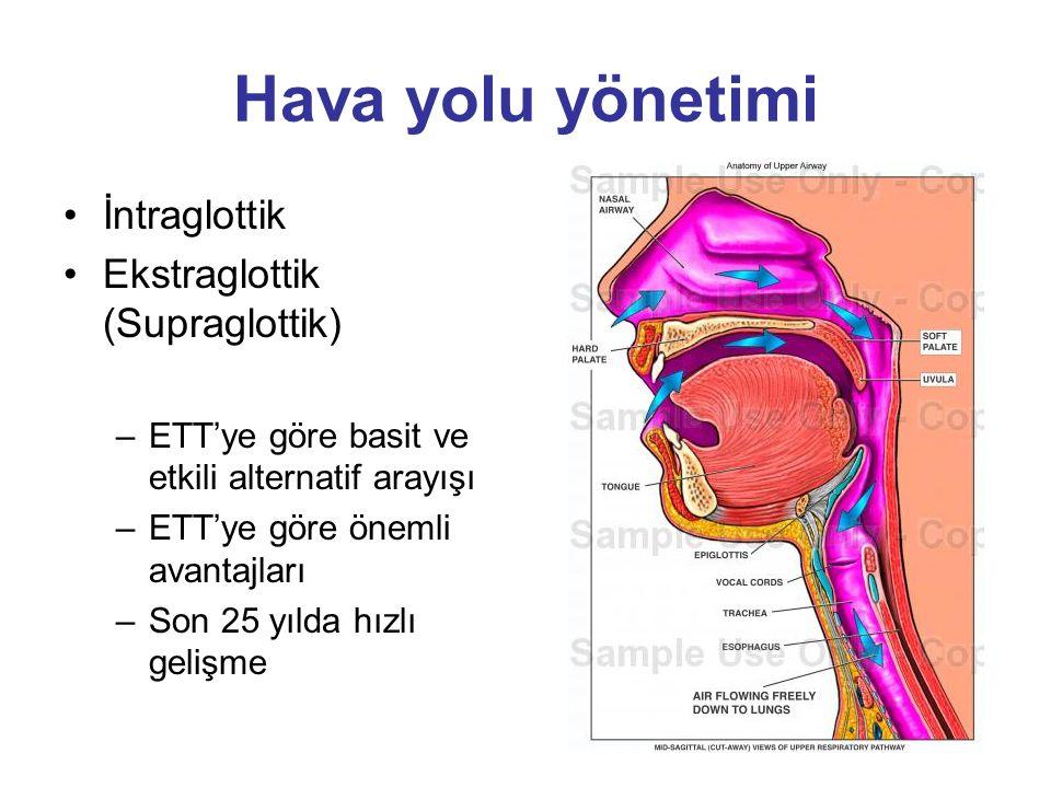 Hava yolu yönetimi İntraglottik Ekstraglottik (Supraglottik)