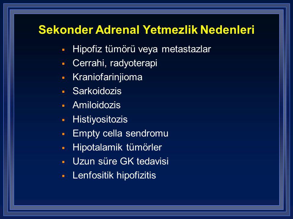 Sekonder Adrenal Yetmezlik Nedenleri