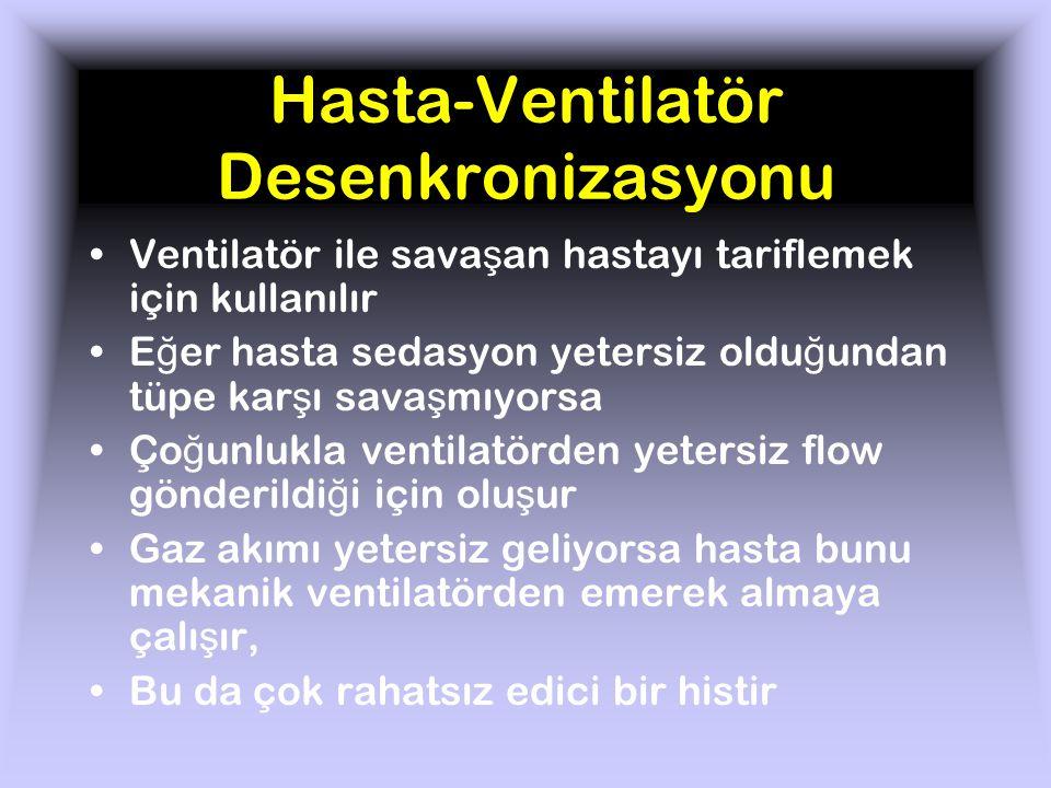 Hasta-Ventilatör Desenkronizasyonu