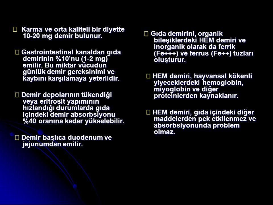 ◆ Karma ve orta kaliteli bir diyette 10-20 mg demir bulunur.