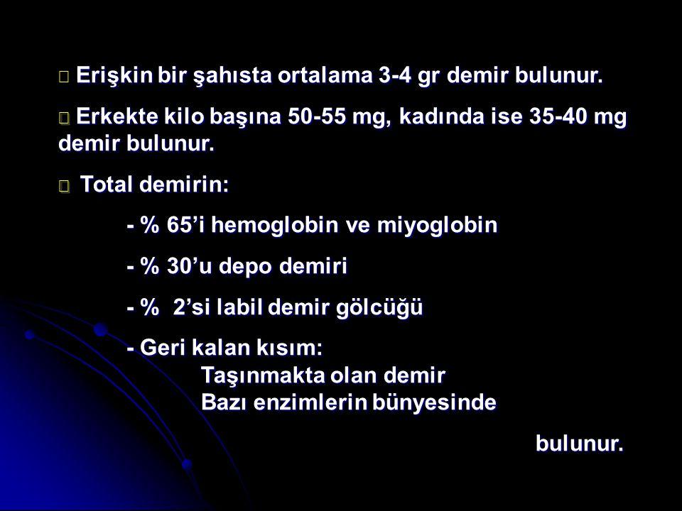 - % 65'i hemoglobin ve miyoglobin - % 30'u depo demiri