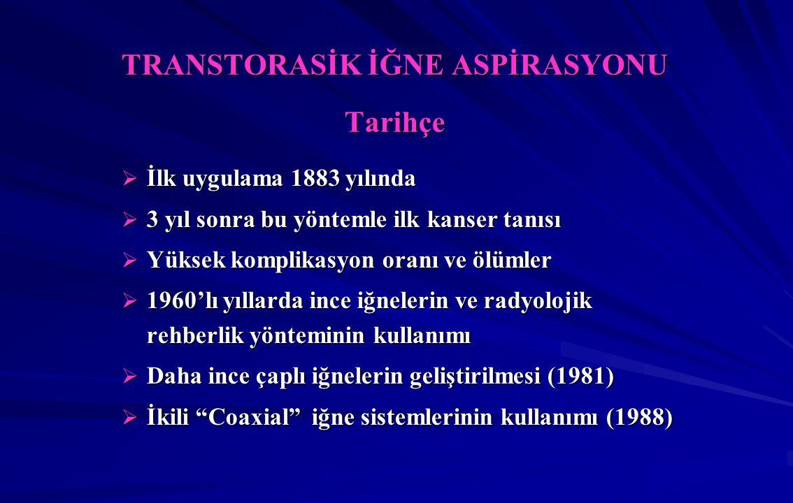 TRANSTORASİK İĞNE ASPİRASYONU Tarihçe