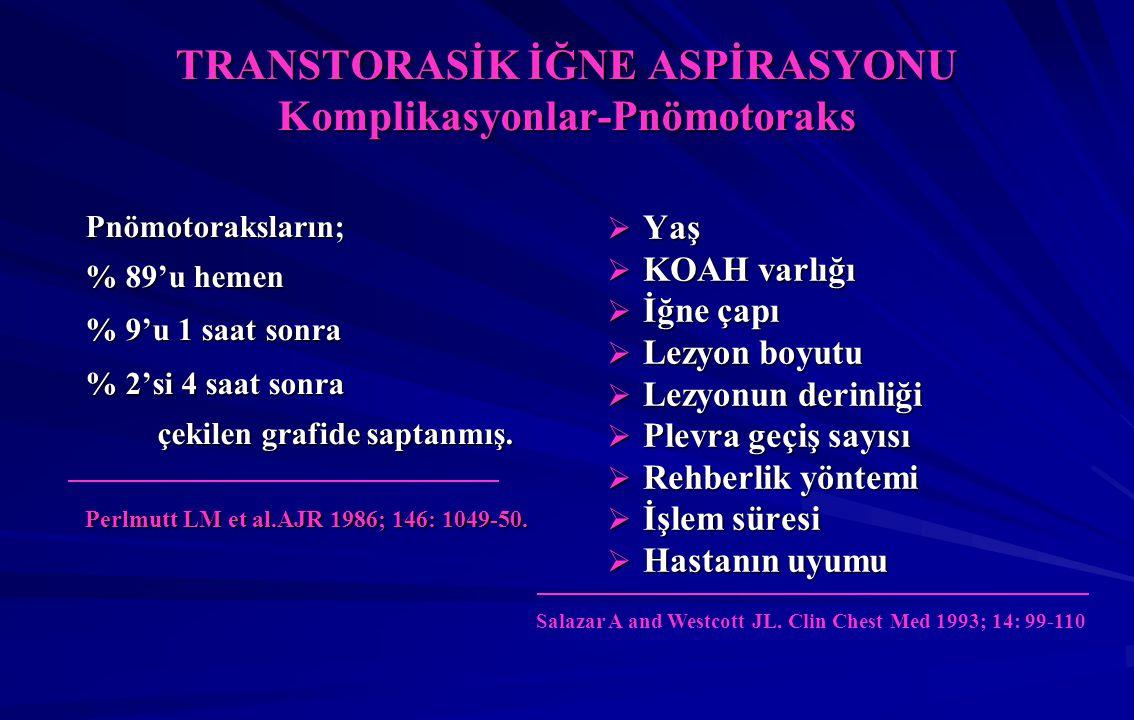 TRANSTORASİK İĞNE ASPİRASYONU Komplikasyonlar-Pnömotoraks