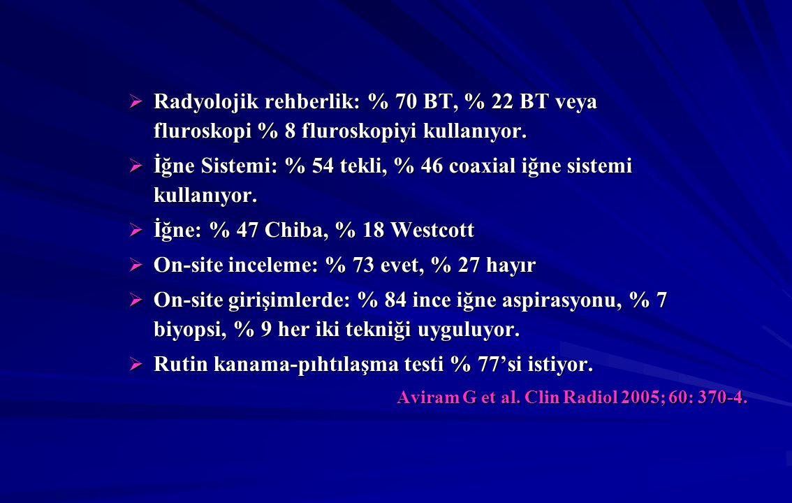 Aviram G et al. Clin Radiol 2005; 60: 370-4.
