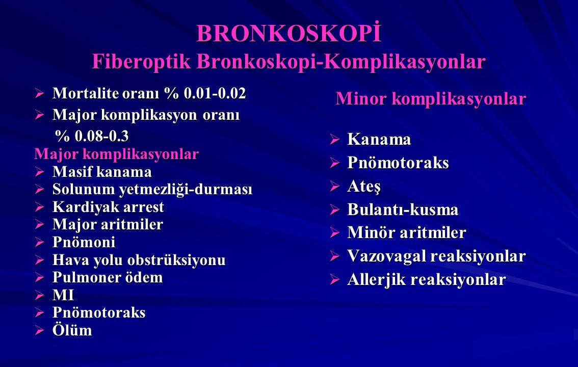 BRONKOSKOPİ Fiberoptik Bronkoskopi-Komplikasyonlar