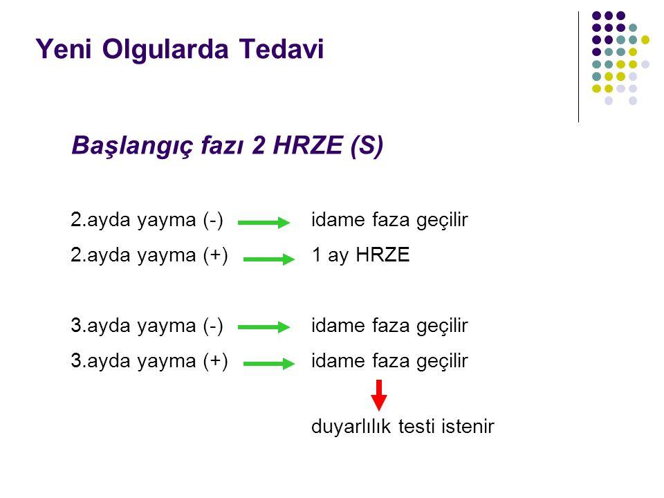 Yeni Olgularda Tedavi Başlangıç fazı 2 HRZE (S)
