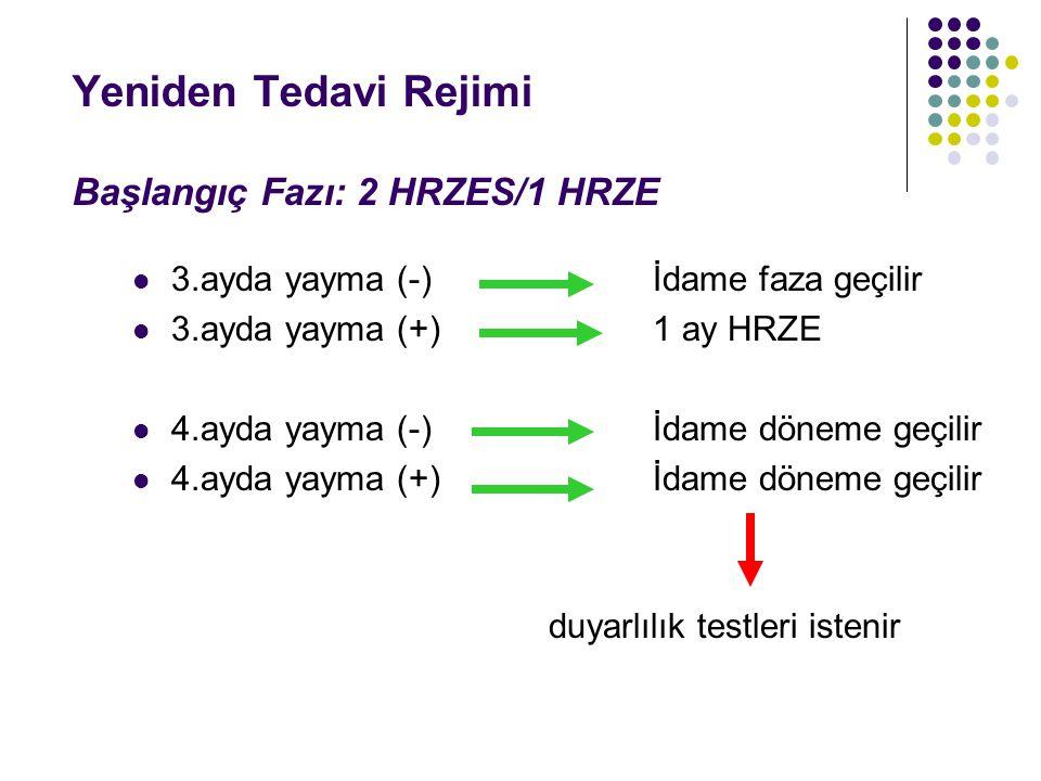 Yeniden Tedavi Rejimi Başlangıç Fazı: 2 HRZES/1 HRZE