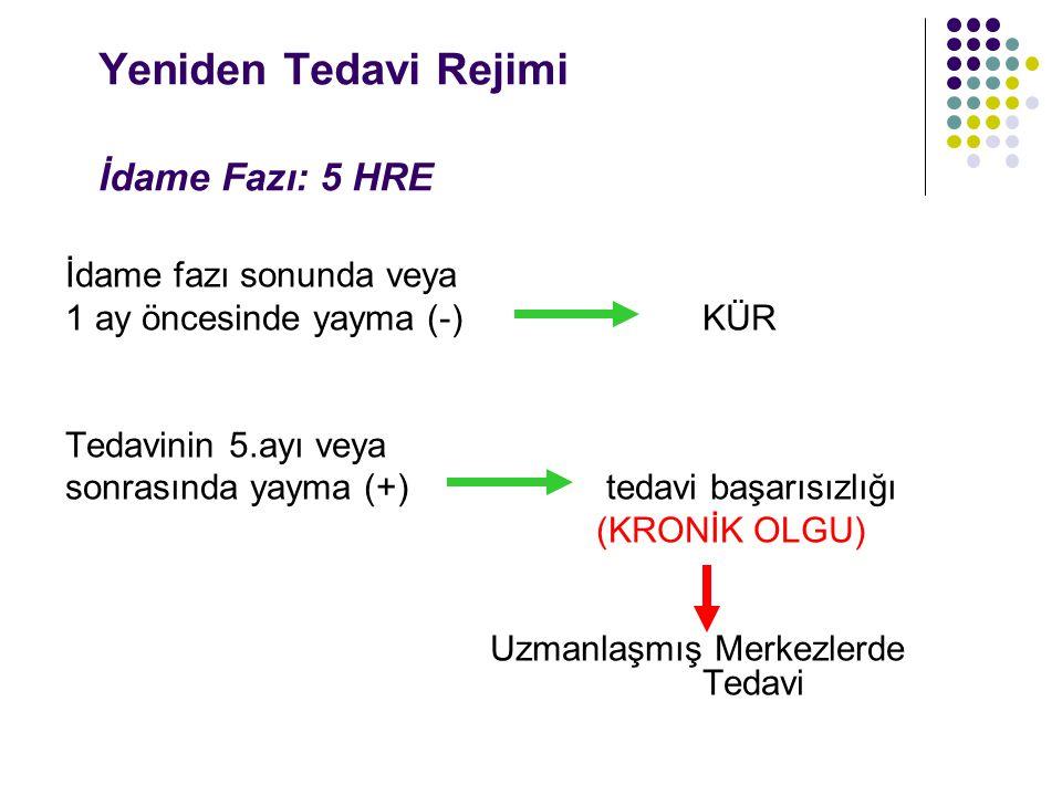 Yeniden Tedavi Rejimi İdame Fazı: 5 HRE