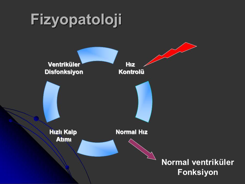 Fizyopatoloji Normal ventriküler Fonksiyon