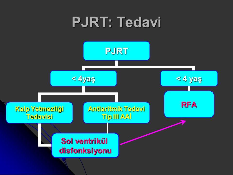 PJRT: Tedavi