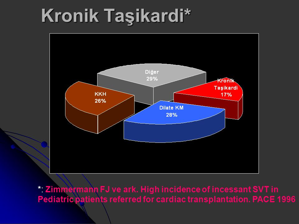 Kronik Taşikardi* *: Zimmermann FJ ve ark. High incidence of incessant SVT in.