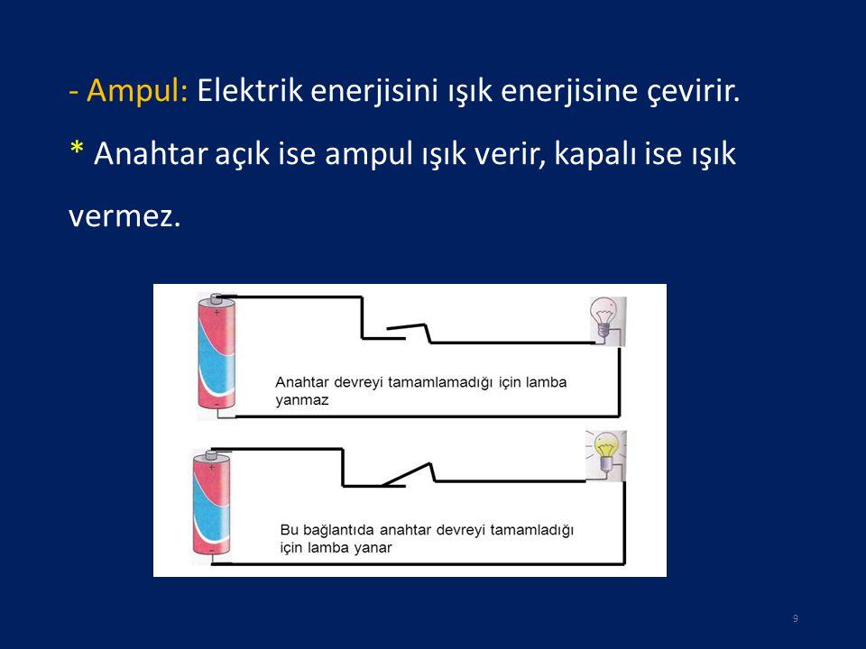 - Ampul: Elektrik enerjisini ışık enerjisine çevirir